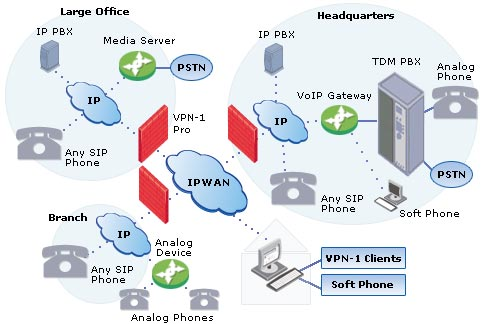 Voip system mbps cabling corporation voip system p pabx cuts or reduces the cost of office communications because by allowing different offices to share in a common phone line it reduces the ccuart Choice Image